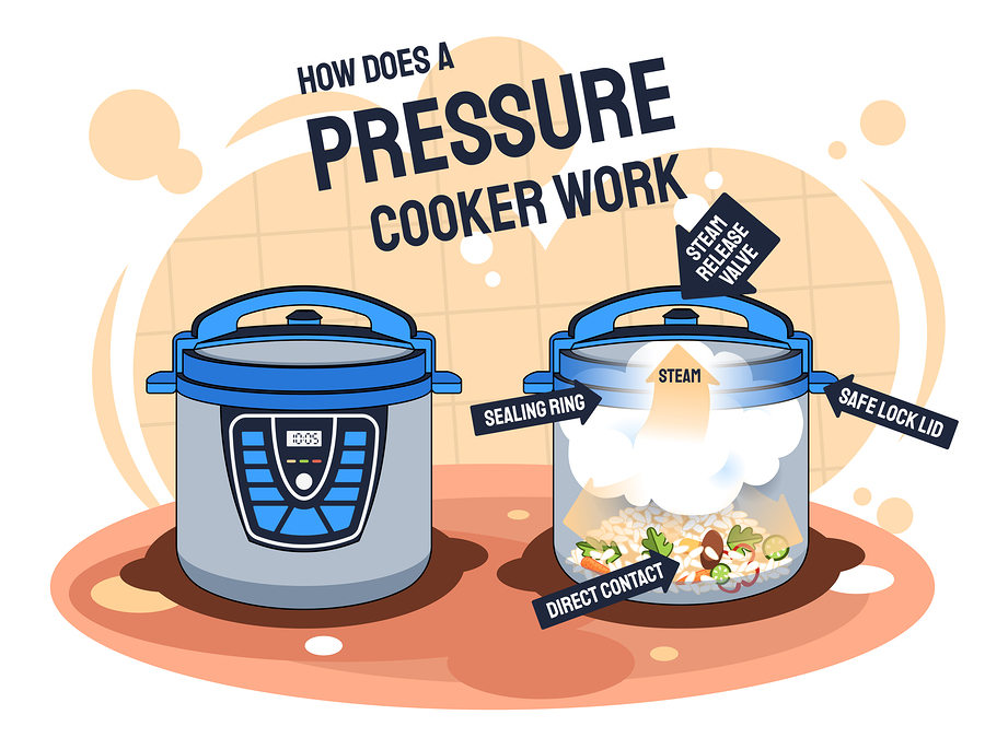 pressure cooker graphic